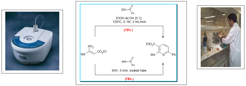 Flow_chemistry_Bohlmann Rahtz_ synthesis_Interchim_blog_0516