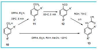 Flow_chemistry_Interchim_blog_0516