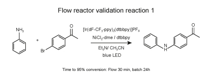 SchemaPhotoRedOx-FR-3_interchim_blog0218