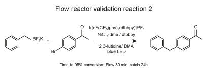SchemaPhotoRedOx-FR-5_interchim_blog0218