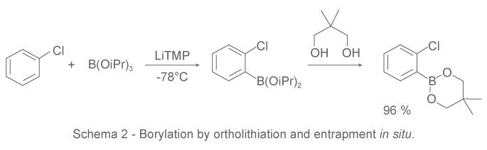 Borylation by ortholithiation & entrapment in situ