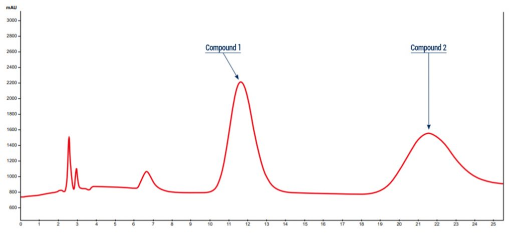 Chiral Chromato 1