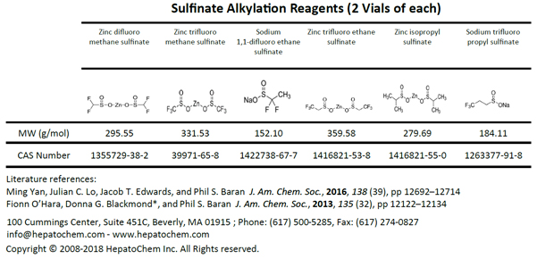 Sulfinate Alkylation Reagent Kit-2