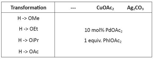 Tableau Kit HCK1007-01