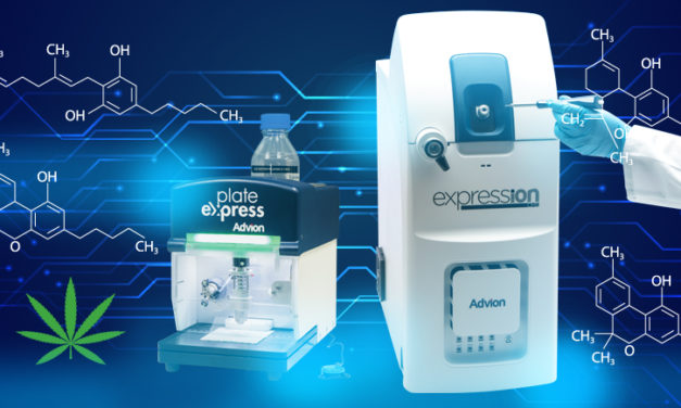 Cannabinoids analysis with the mass spectrometer from ADVION expression CMS