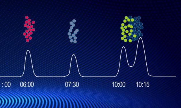 Origins, evolution & principle of preparative and analytical liquid chromatography