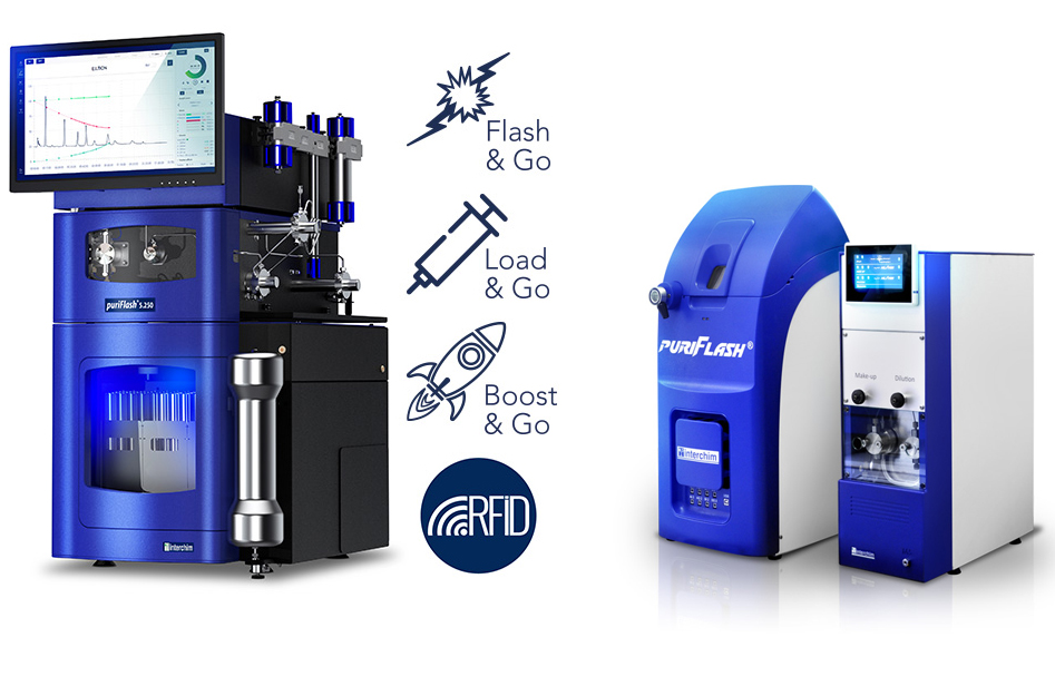 Chromatography System: Flash APCI-MS